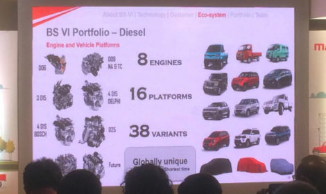 Mahindra To Launch BS6 Compliant Vehicles In Next Few Months